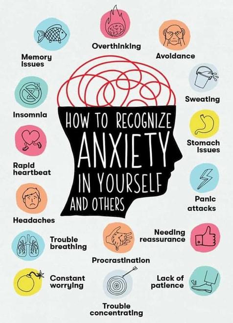 greutatea de anxietate socială pierde